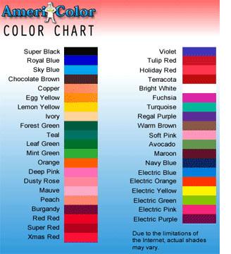 Kleurenschema Americolor Kleurstoffen Kleurgel